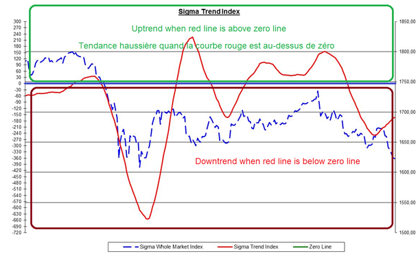 Quant-Intraday-Trend-1